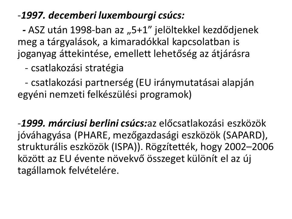 """-1997. decemberi luxembourgi csúcs: - ASZ után 1998-ban az """"5+1"""" jelöltekkel kezdődjenek meg a tárgyalások, a kimaradókkal kapcsolatban is joganyag át"""
