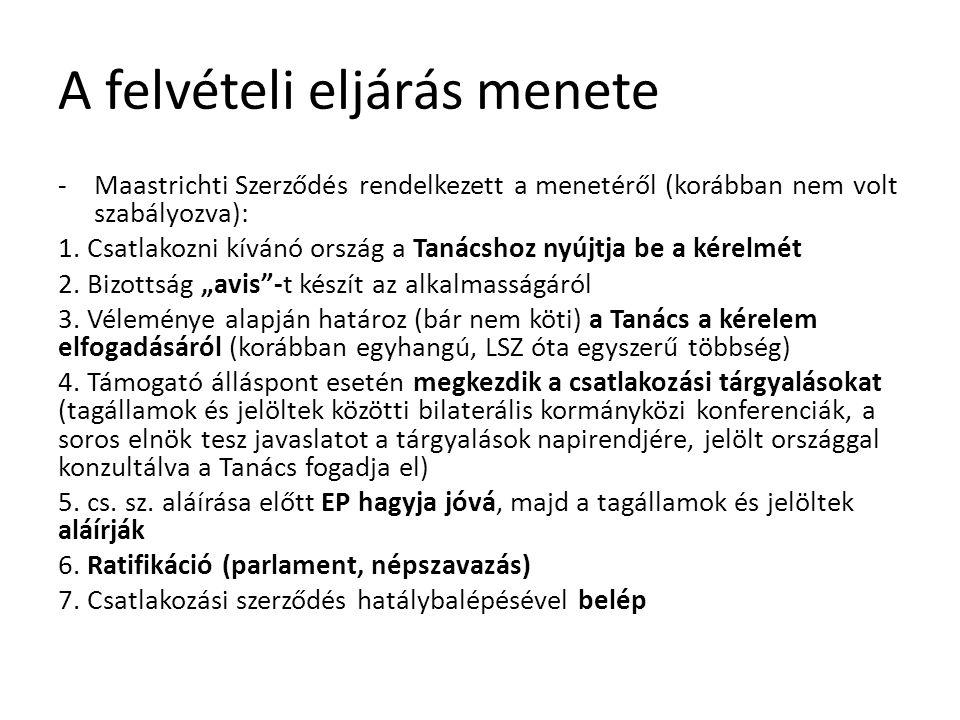 A felvételi eljárás menete -Maastrichti Szerződés rendelkezett a menetéről (korábban nem volt szabályozva): 1. Csatlakozni kívánó ország a Tanácshoz n