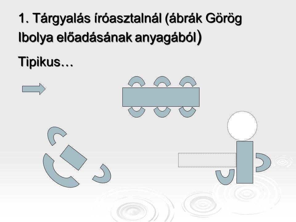 1. Tárgyalás íróasztalnál (ábrák Görög Ibolya előadásának anyagából ) Tipikus…