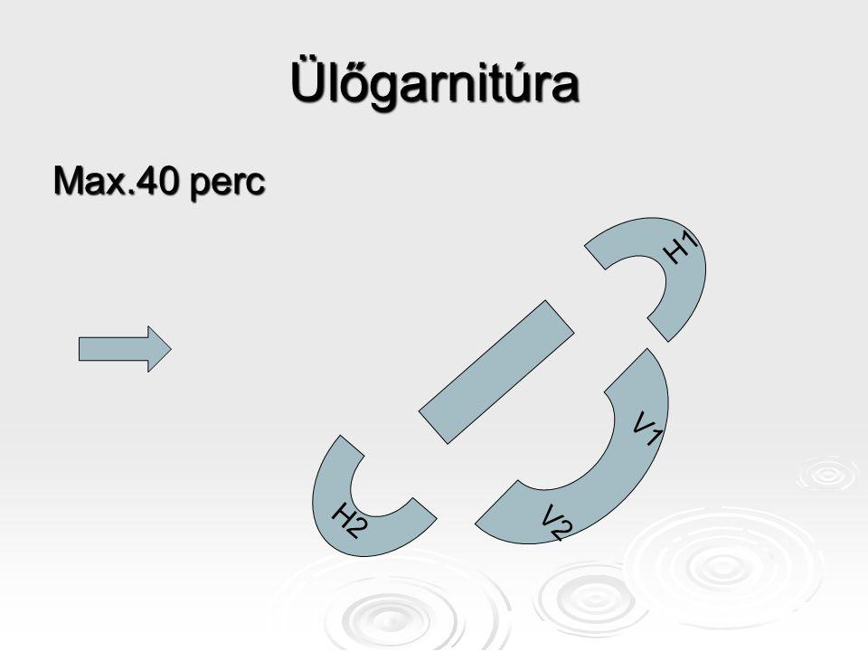 Ülőgarnitúra Max.40 perc H2 H1 V1V2