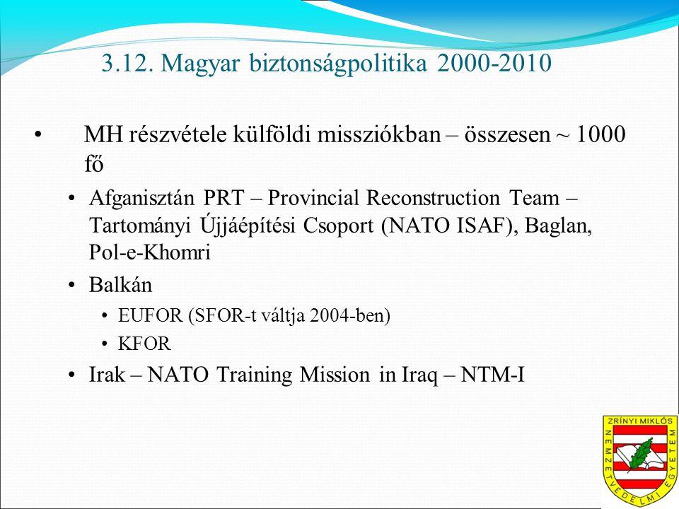 3.12. Magyar biztonságpolitika 2000-2010 MH részvétele külföldi missziókban – összesen ~ 1000 fő Afganisztán PRT – Provincial Reconstruction Team – Ta
