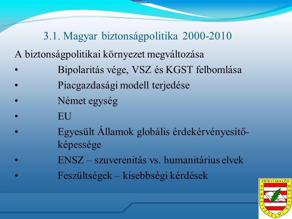 3.1. Magyar biztonságpolitika 2000-2010 A biztonságpolitikai környezet megváltozása Bipolaritás vége, VSZ és KGST felbomlása Piacgazdasági modell terj