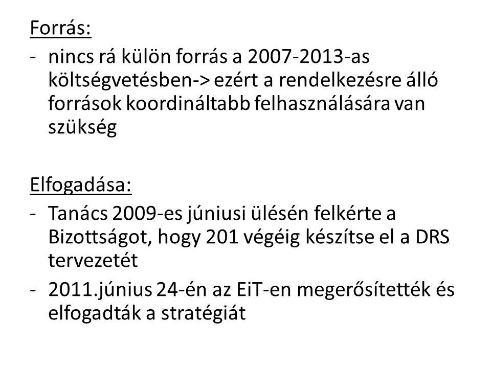 Forrás: -nincs rá külön forrás a 2007-2013-as költségvetésben-> ezért a rendelkezésre álló források koordináltabb felhasználására van szükség Elfogadása: -Tanács 2009-es júniusi ülésén felkérte a Bizottságot, hogy 201 végéig készítse el a DRS tervezetét -2011.június 24-én az EiT-en megerősítették és elfogadták a stratégiát
