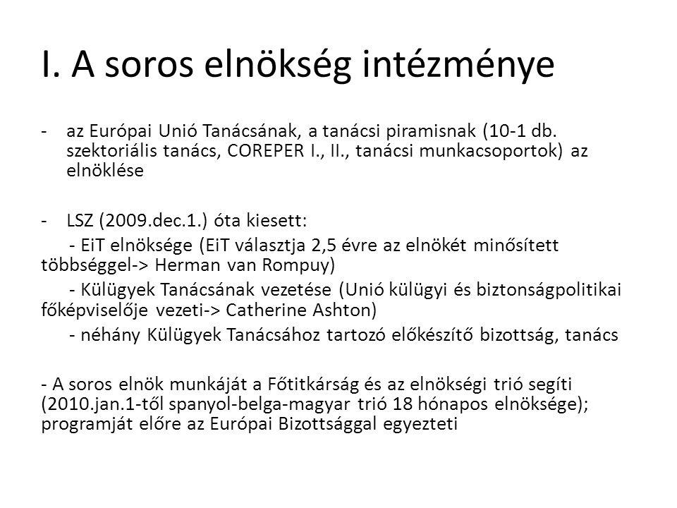 I. A soros elnökség intézménye -az Európai Unió Tanácsának, a tanácsi piramisnak (10-1 db.
