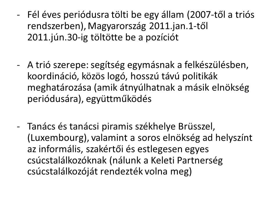 -Fél éves periódusra tölti be egy állam (2007-től a triós rendszerben), Magyarország 2011.jan.1-től 2011.jún.30-ig töltötte be a pozíciót -A trió szerepe: segítség egymásnak a felkészülésben, koordináció, közös logó, hosszú távú politikák meghatározása (amik átnyúlhatnak a másik elnökség periódusára), együttműködés -Tanács és tanácsi piramis székhelye Brüsszel, (Luxembourg), valamint a soros elnökség ad helyszínt az informális, szakértői és estlegesen egyes csúcstalálkozóknak (nálunk a Keleti Partnerség csúcstalálkozóját rendezték volna meg)