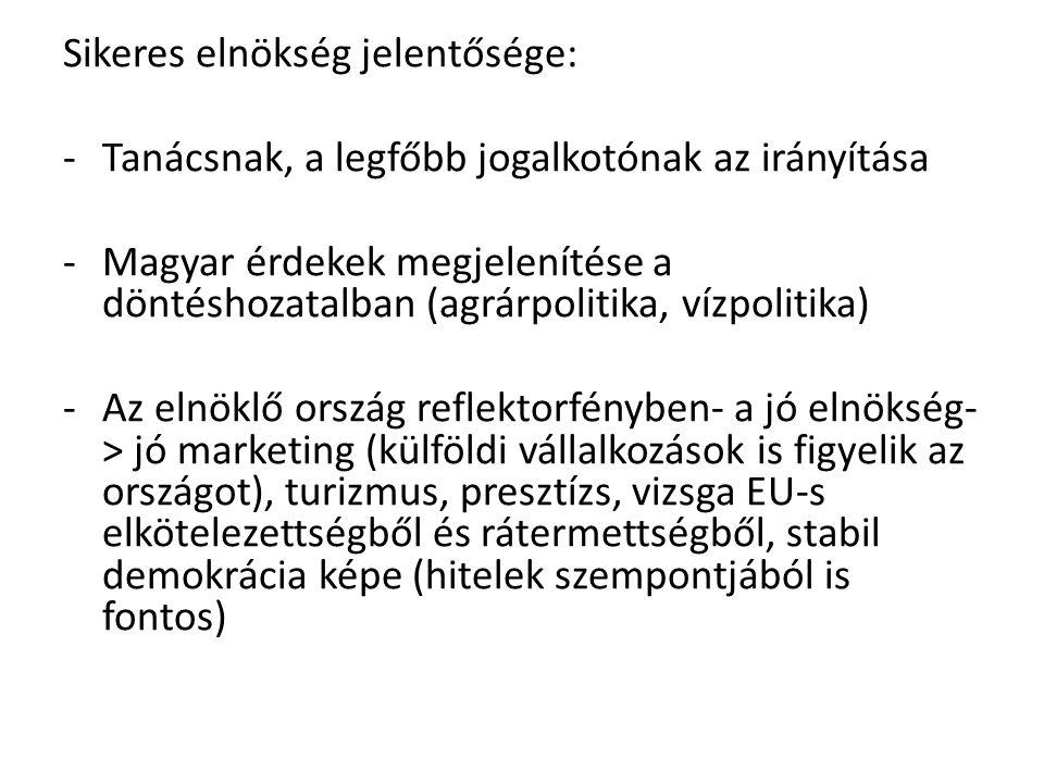Sikeres elnökség jelentősége: -Tanácsnak, a legfőbb jogalkotónak az irányítása -Magyar érdekek megjelenítése a döntéshozatalban (agrárpolitika, vízpolitika) -Az elnöklő ország reflektorfényben- a jó elnökség- > jó marketing (külföldi vállalkozások is figyelik az országot), turizmus, presztízs, vizsga EU-s elkötelezettségből és rátermettségből, stabil demokrácia képe (hitelek szempontjából is fontos)