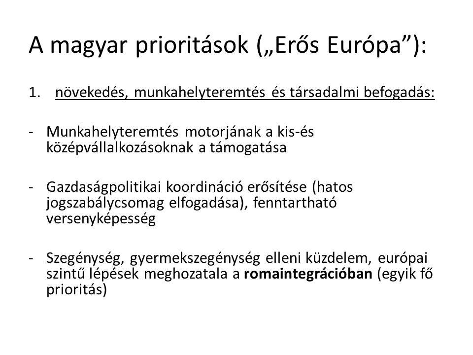 """A magyar prioritások (""""Erős Európa ): 1.növekedés, munkahelyteremtés és társadalmi befogadás: -Munkahelyteremtés motorjának a kis-és középvállalkozásoknak a támogatása -Gazdaságpolitikai koordináció erősítése (hatos jogszabálycsomag elfogadása), fenntartható versenyképesség -Szegénység, gyermekszegénység elleni küzdelem, európai szintű lépések meghozatala a romaintegrációban (egyik fő prioritás)"""