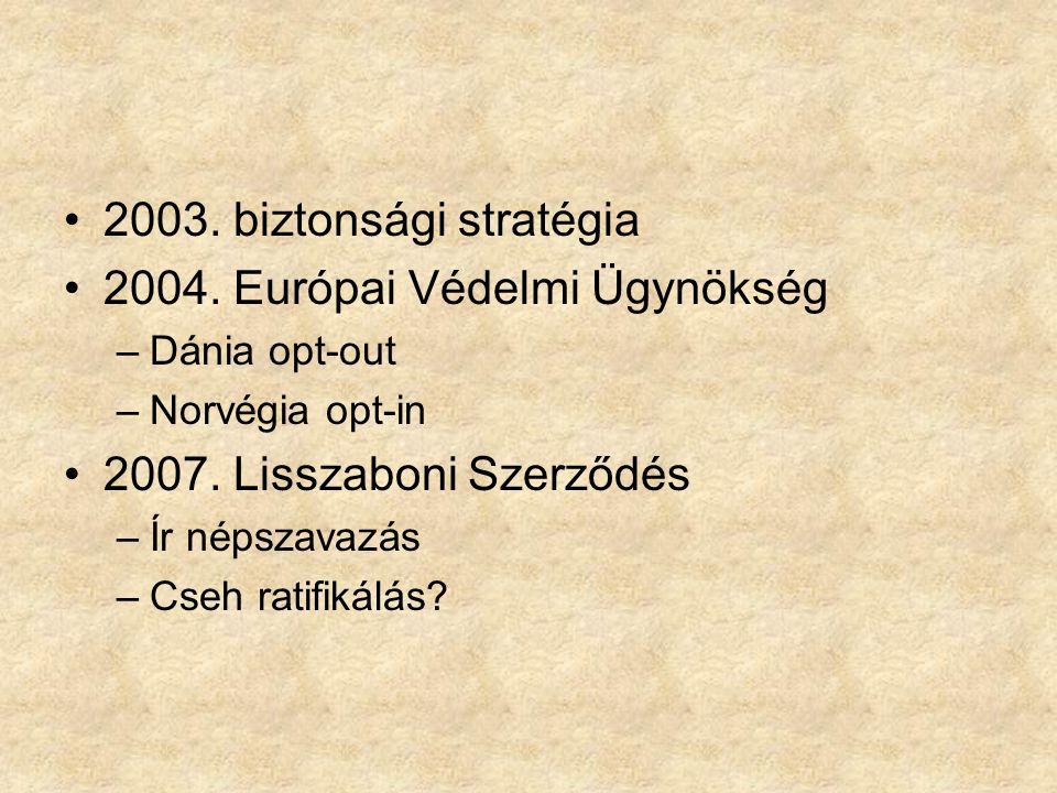 2003. biztonsági stratégia 2004. Európai Védelmi Ügynökség –Dánia opt-out –Norvégia opt-in 2007. Lisszaboni Szerződés –Ír népszavazás –Cseh ratifikálá