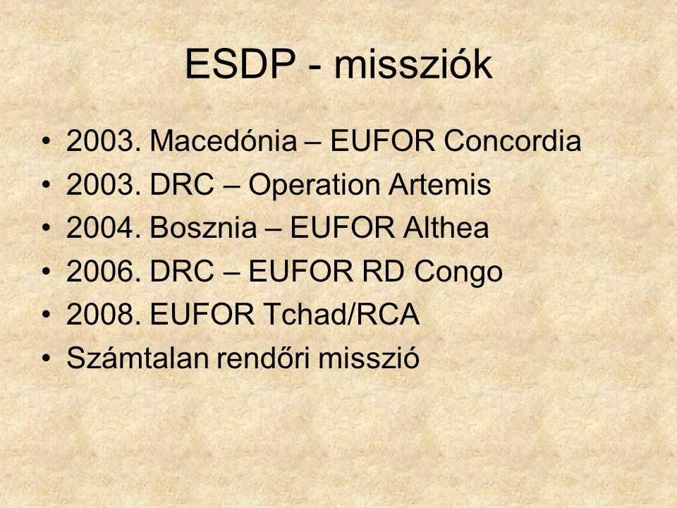 ESDP - missziók 2003. Macedónia – EUFOR Concordia 2003. DRC – Operation Artemis 2004. Bosznia – EUFOR Althea 2006. DRC – EUFOR RD Congo 2008. EUFOR Tc