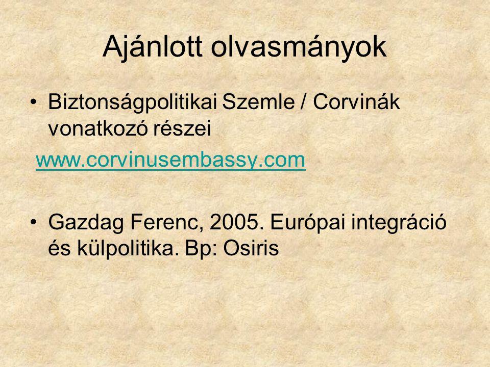 Ajánlott olvasmányok Biztonságpolitikai Szemle / Corvinák vonatkozó részei www.corvinusembassy.com Gazdag Ferenc, 2005. Európai integráció és külpolit