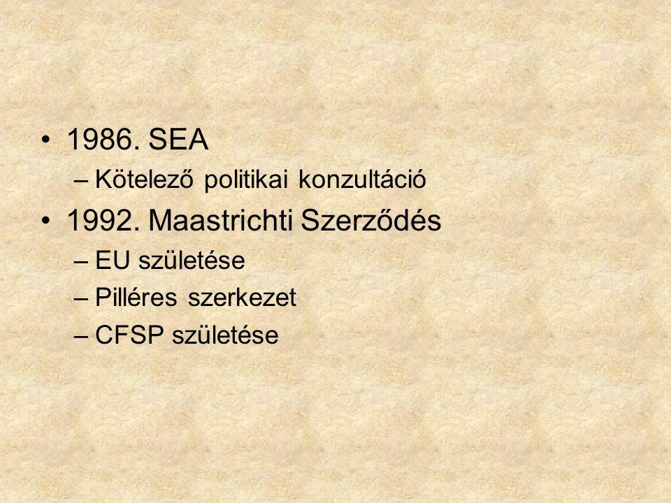 1986. SEA –Kötelező politikai konzultáció 1992. Maastrichti Szerződés –EU születése –Pilléres szerkezet –CFSP születése