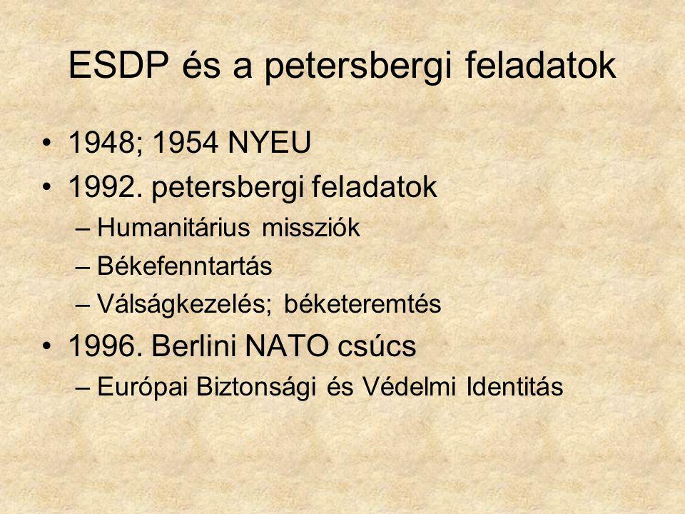 ESDP és a petersbergi feladatok 1948; 1954 NYEU 1992. petersbergi feladatok –Humanitárius missziók –Békefenntartás –Válságkezelés; béketeremtés 1996.