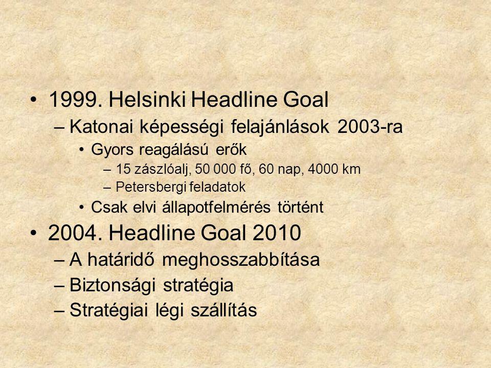 1999. Helsinki Headline Goal –Katonai képességi felajánlások 2003-ra Gyors reagálású erők –15 zászlóalj, 50 000 fő, 60 nap, 4000 km –Petersbergi felad