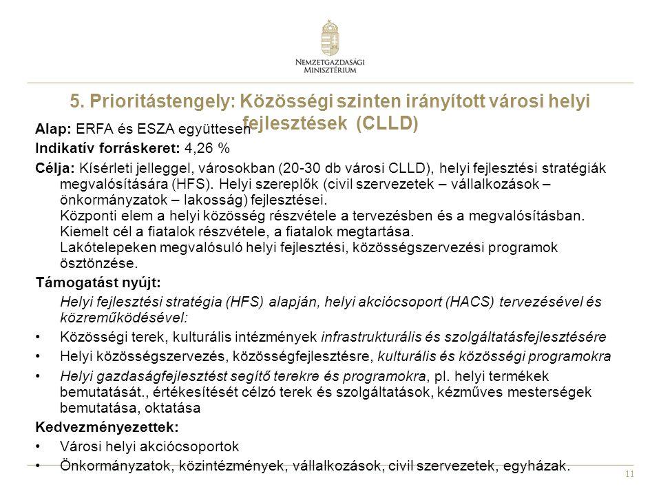 11 5. Prioritástengely: Közösségi szinten irányított városi helyi fejlesztések (CLLD) Alap: ERFA és ESZA együttesen Indikatív forráskeret: 4,26 % Célj