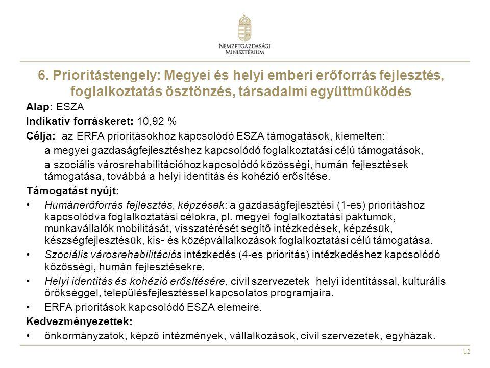 12 6. Prioritástengely: Megyei és helyi emberi erőforrás fejlesztés, foglalkoztatás ösztönzés, társadalmi együttműködés Alap: ESZA Indikatív forrásker
