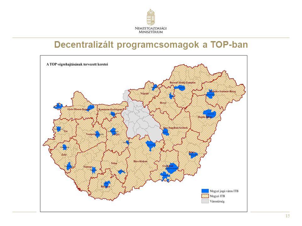 15 Decentralizált programcsomagok a TOP-ban
