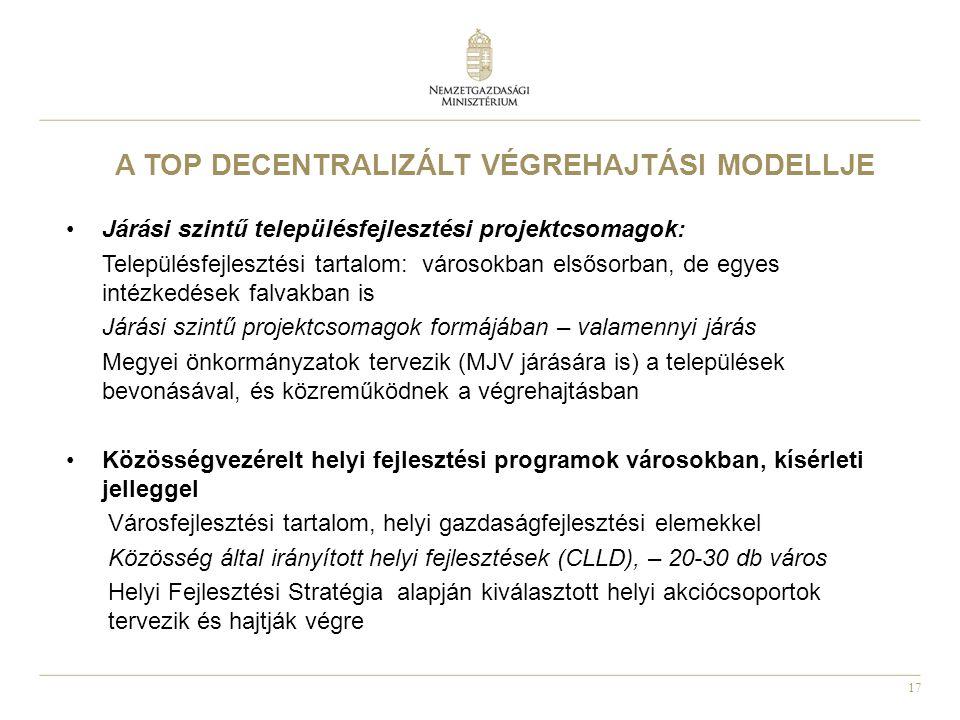 17 A TOP DECENTRALIZÁLT VÉGREHAJTÁSI MODELLJE Járási szintű településfejlesztési projektcsomagok: Településfejlesztési tartalom: városokban elsősorban
