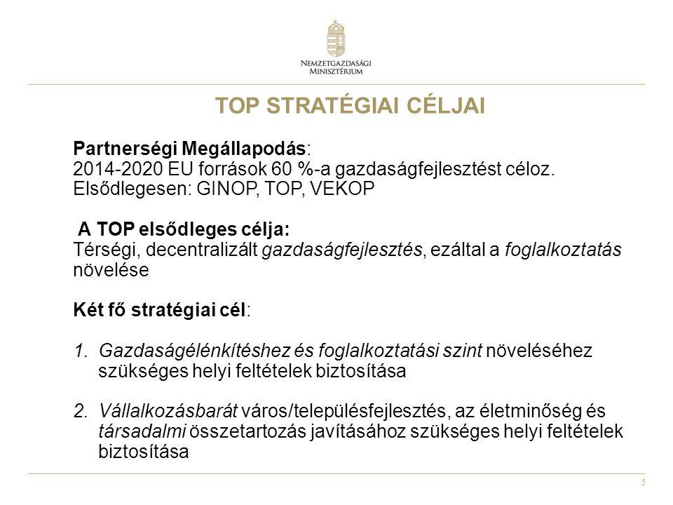5 TOP STRATÉGIAI CÉLJAI Partnerségi Megállapodás: 2014-2020 EU források 60 %-a gazdaságfejlesztést céloz. Elsődlegesen: GINOP, TOP, VEKOP A TOP elsődl