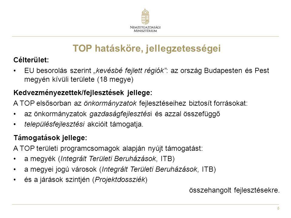 """6 TOP hatásköre, jellegzetességei Célterület: EU besorolás szerint """"kevésbé fejlett régiók"""": az ország Budapesten és Pest megyén kívüli területe (18 m"""