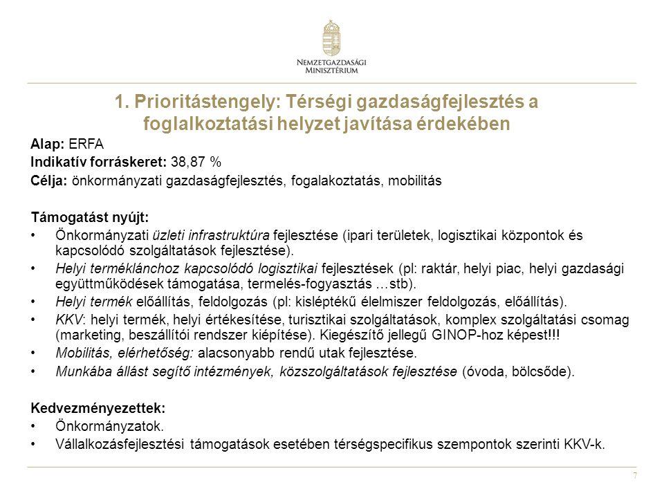 7 1. Prioritástengely: Térségi gazdaságfejlesztés a foglalkoztatási helyzet javítása érdekében Alap: ERFA Indikatív forráskeret: 38,87 % Célja: önkor