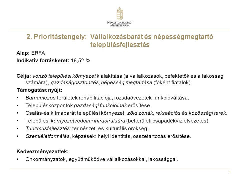 8 2. Prioritástengely: Vállalkozásbarát és népességmegtartó településfejlesztés Alap: ERFA Indikatív forráskeret: 18,52 % Célja: vonzó települési körn