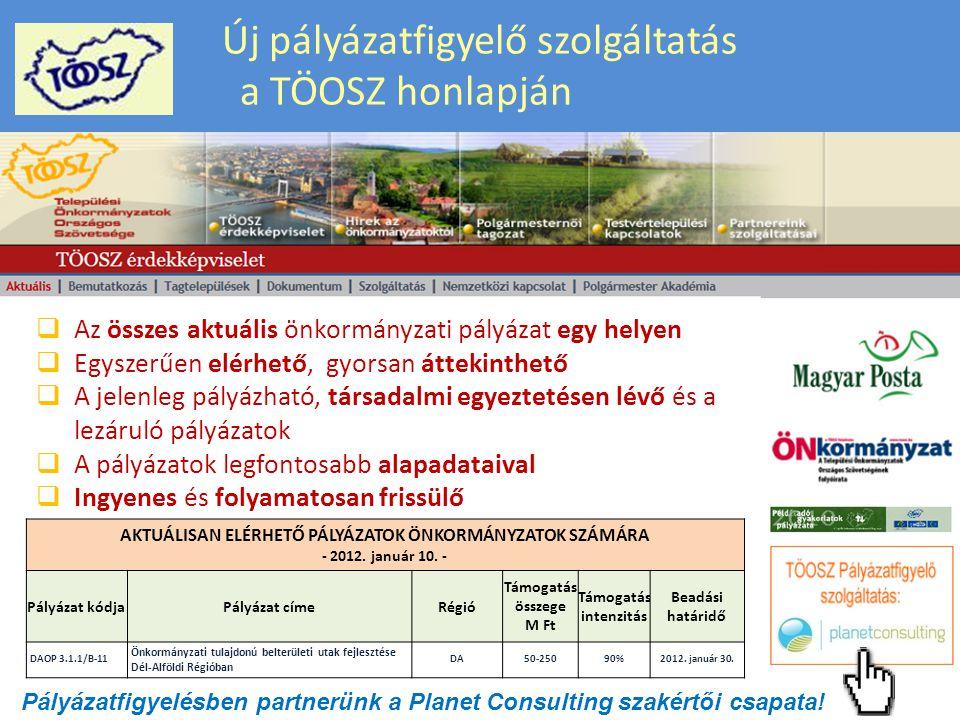 Új pályázatfigyelő szolgáltatás a TÖOSZ honlapján  Az összes aktuális önkormányzati pályázat egy helyen  Egyszerűen elérhető, gyorsan áttekinthető  A jelenleg pályázható, társadalmi egyeztetésen lévő és a lezáruló pályázatok  A pályázatok legfontosabb alapadataival  Ingyenes és folyamatosan frissülő AKTUÁLISAN ELÉRHETŐ PÁLYÁZATOK ÖNKORMÁNYZATOK SZÁMÁRA - 2012.