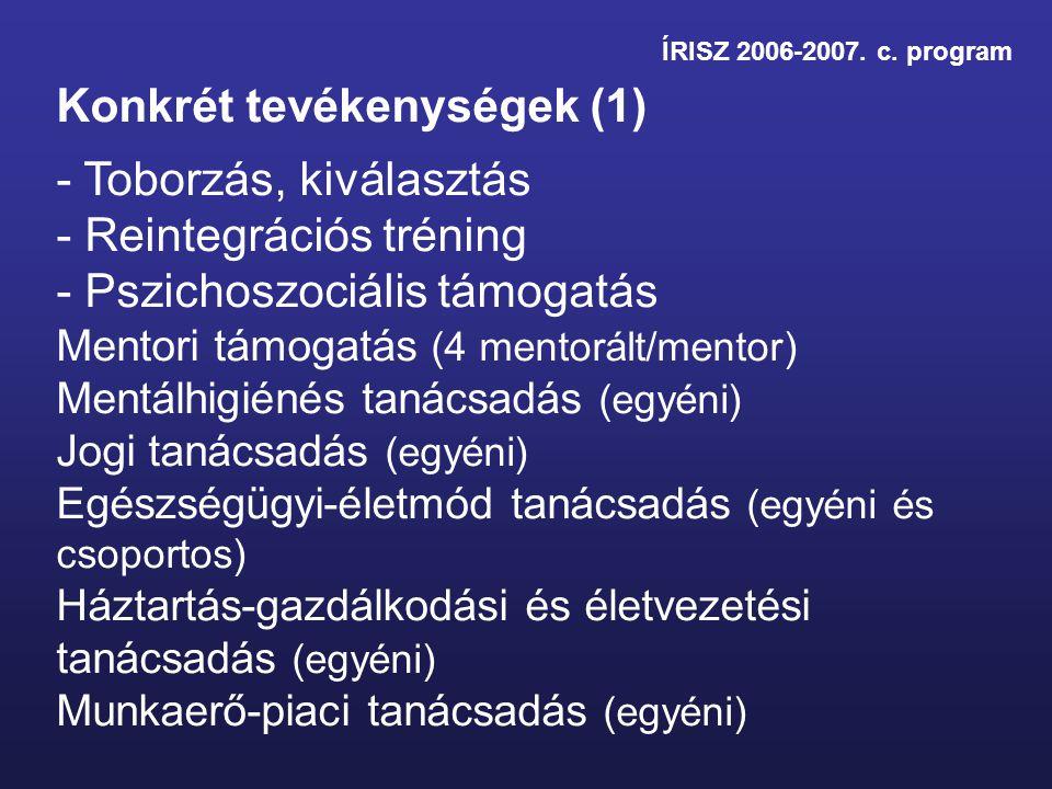 ÍRISZ 2006-2007. c. program Konkrét tevékenységek (1) - Toborzás, kiválasztás - Reintegrációs tréning - Pszichoszociális támogatás Mentori támogatás (