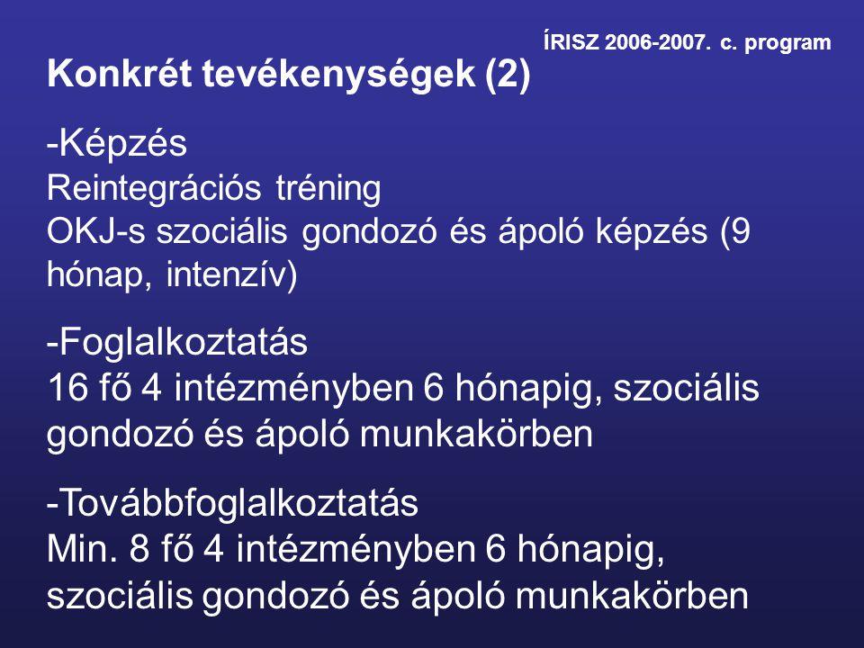 ÍRISZ 2006-2007. c. program Konkrét tevékenységek (2) -Képzés Reintegrációs tréning OKJ-s szociális gondozó és ápoló képzés (9 hónap, intenzív) -Fogla