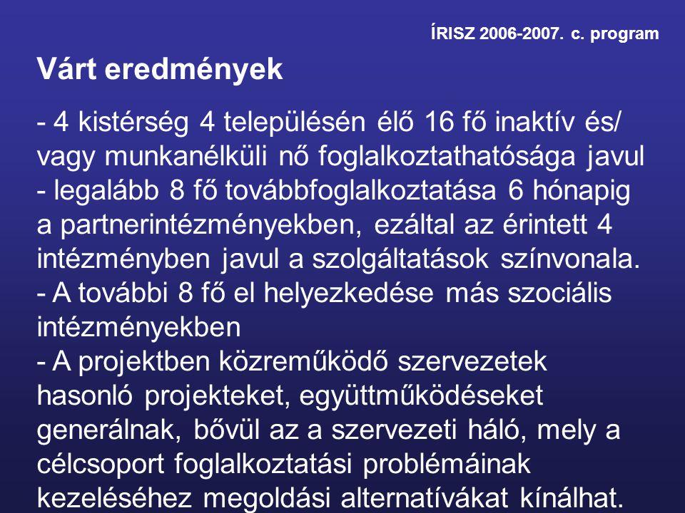 ÍRISZ 2006-2007. c. program Várt eredmények - 4 kistérség 4 településén élő 16 fő inaktív és/ vagy munkanélküli nő foglalkoztathatósága javul - legalá