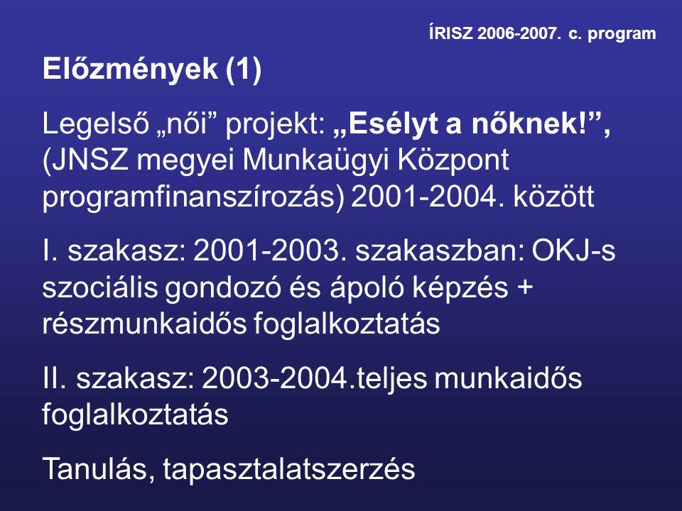 """ÍRISZ 2006-2007. c. program Előzmények (1) Legelső """"női"""" projekt: """"Esélyt a nőknek!"""", (JNSZ megyei Munkaügyi Központ programfinanszírozás) 2001-2004."""