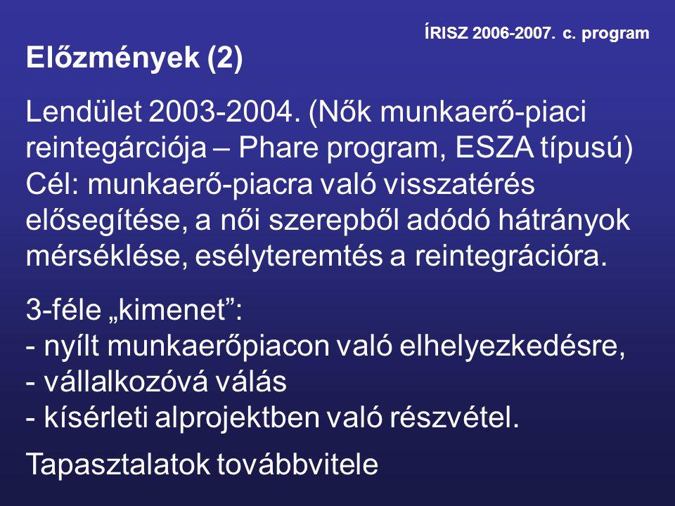 ÍRISZ 2006-2007. c. program Előzmények (2) Lendület 2003-2004. (Nők munkaerő-piaci reintegárciója – Phare program, ESZA típusú) Cél: munkaerő-piacra v