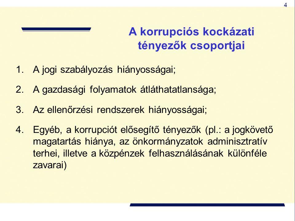 4 A korrupciós kockázati tényezők csoportjai 1.A jogi szabályozás hiányosságai; 2.A gazdasági folyamatok átláthatatlansága; 3.Az ellenőrzési rendszere