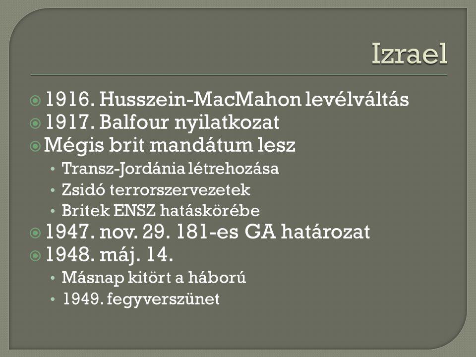  1916. Husszein-MacMahon levélváltás  1917. Balfour nyilatkozat  Mégis brit mandátum lesz Transz-Jordánia létrehozása Zsidó terrorszervezetek Brite