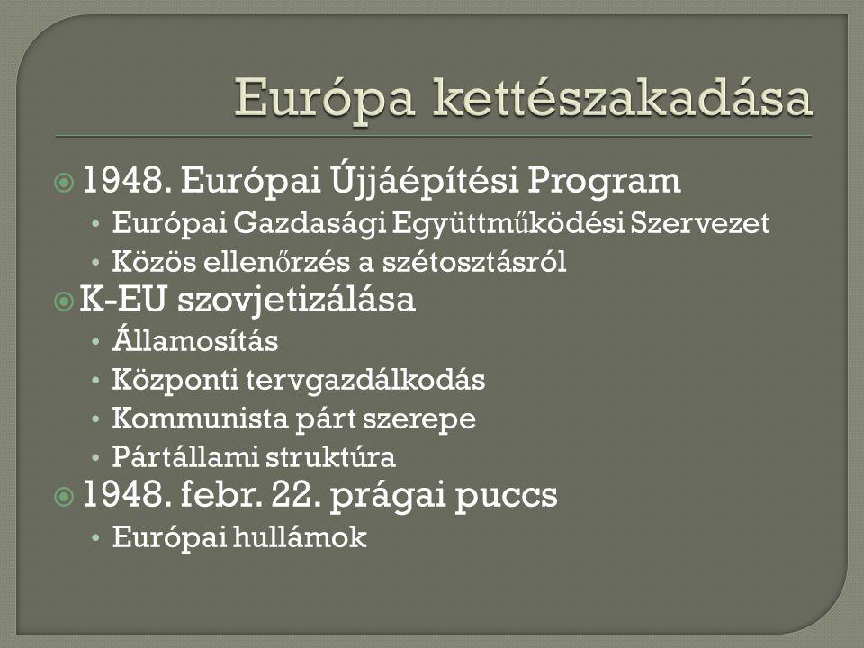  1948. Európai Újjáépítési Program Európai Gazdasági Együttm ű ködési Szervezet Közös ellen ő rzés a szétosztásról  K-EU szovjetizálása Államosítás