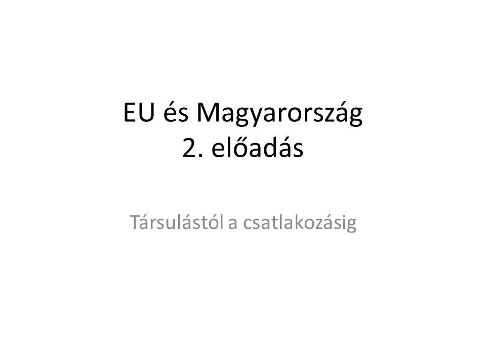Előzmények -Nyolcvanas évek enyhülése -Rendszerváltás után csatlakozás az ET-hez (1990), OECD-hez (1996)-> nem kimondott előfeltétel, de a koppenhágai kritériumokból lehet rá következtetni -EK-Magyarország kereskedelme nő (58'-14%, 80'-as évek- 20%, 92'- 50 %, csatlakozástól- 80%) -Támogatása a rendszerváltozásoknak: a folyamat ne rekedjen meg és forduljon vissza (féltek az oroszok újbóli megerősödésétől)->PHARE