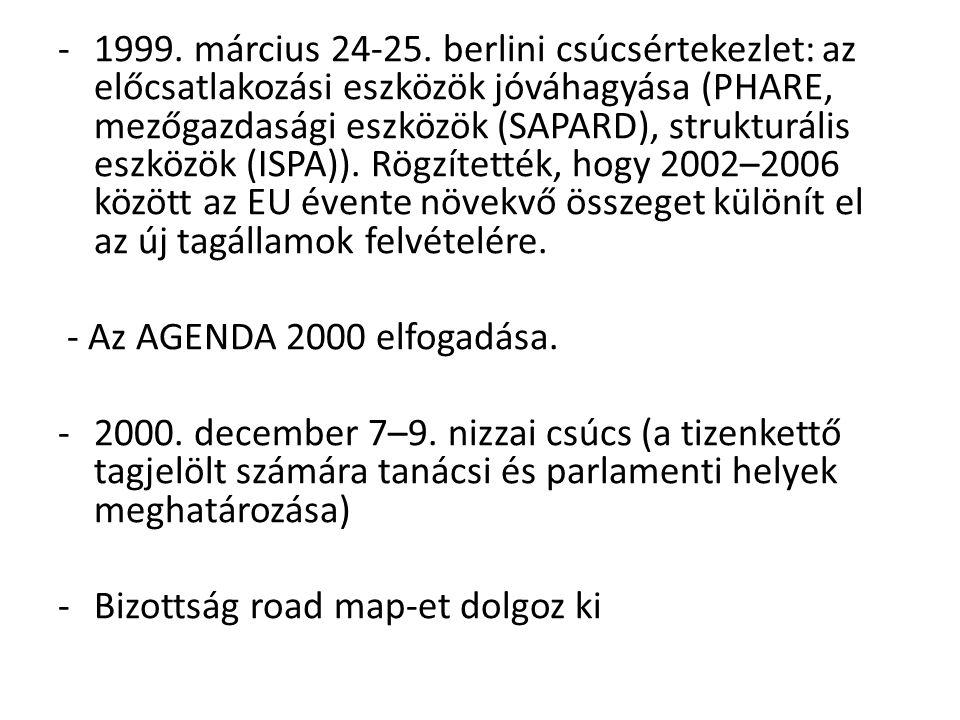-1999. március 24-25. berlini csúcsértekezlet: az előcsatlakozási eszközök jóváhagyása (PHARE, mezőgazdasági eszközök (SAPARD), strukturális eszközök