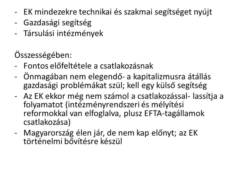 -EK mindezekre technikai és szakmai segítséget nyújt -Gazdasági segítség -Társulási intézmények Összességében: -Fontos előfeltétele a csatlakozásnak -