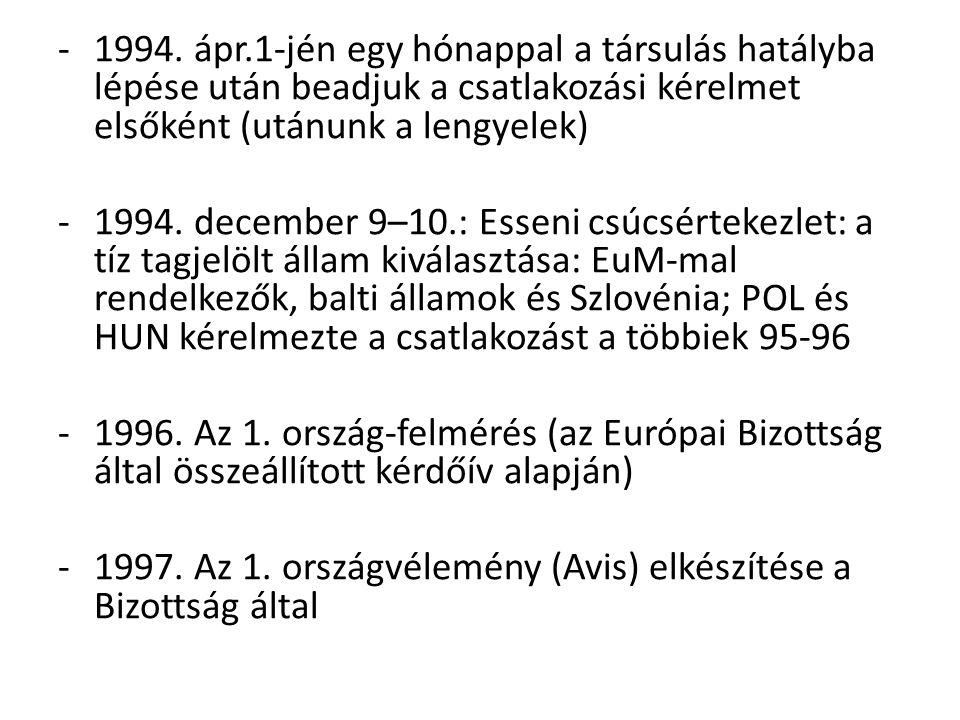 -1994. ápr.1-jén egy hónappal a társulás hatályba lépése után beadjuk a csatlakozási kérelmet elsőként (utánunk a lengyelek) -1994. december 9–10.: Es