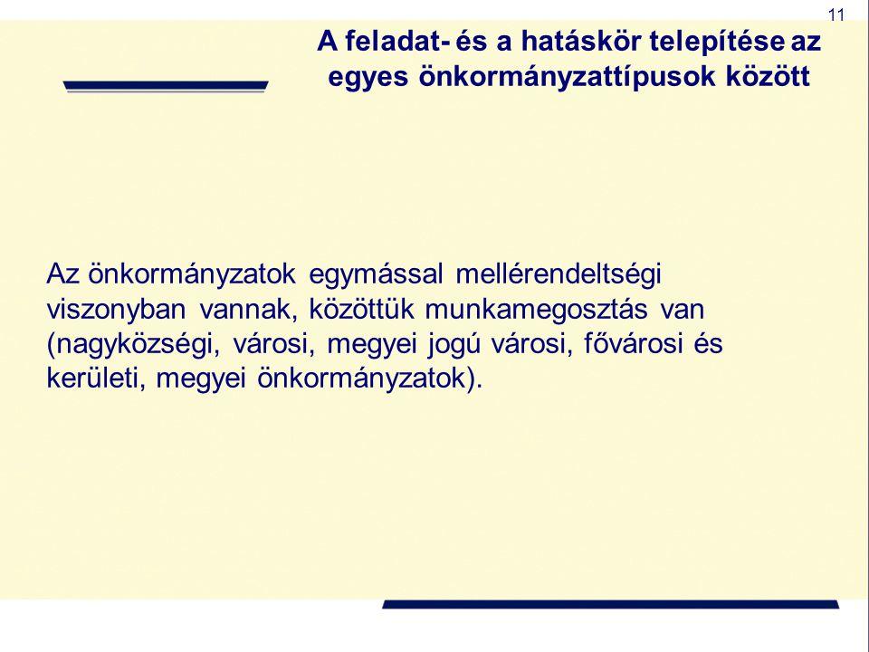 11 A feladat- és a hatáskör telepítése az egyes önkormányzattípusok között Az önkormányzatok egymással mellérendeltségi viszonyban vannak, közöttük mu
