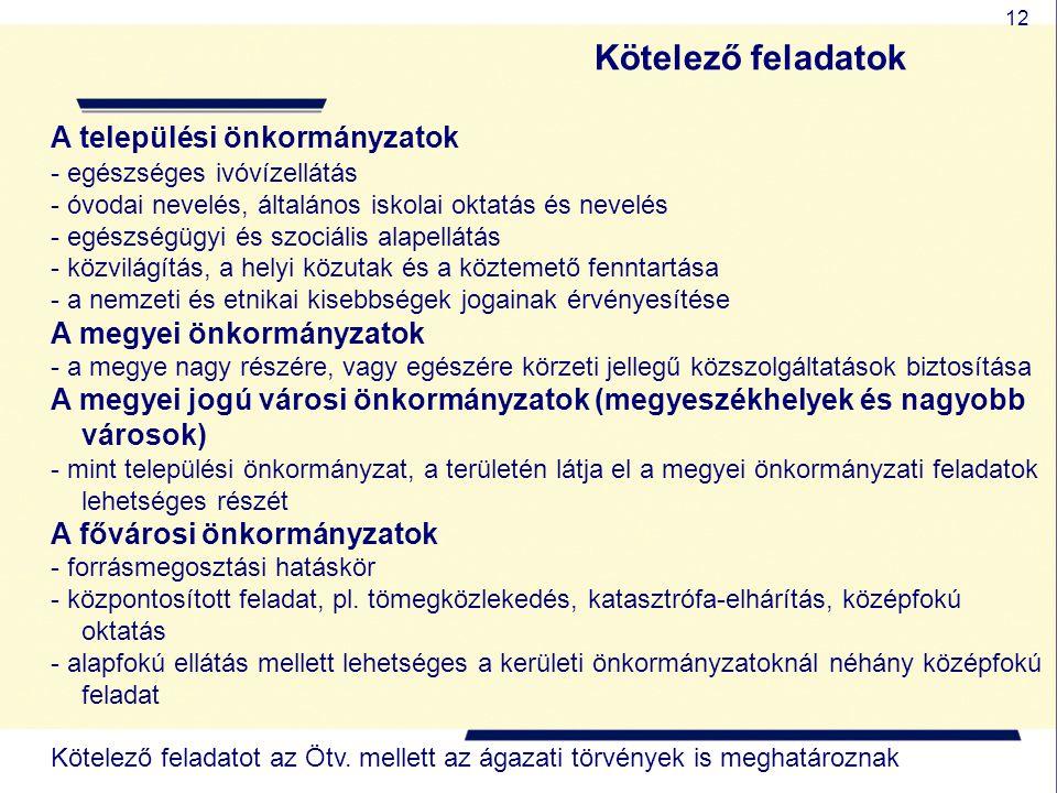 12 A települési önkormányzatok - egészséges ivóvízellátás - óvodai nevelés, általános iskolai oktatás és nevelés - egészségügyi és szociális alapellát