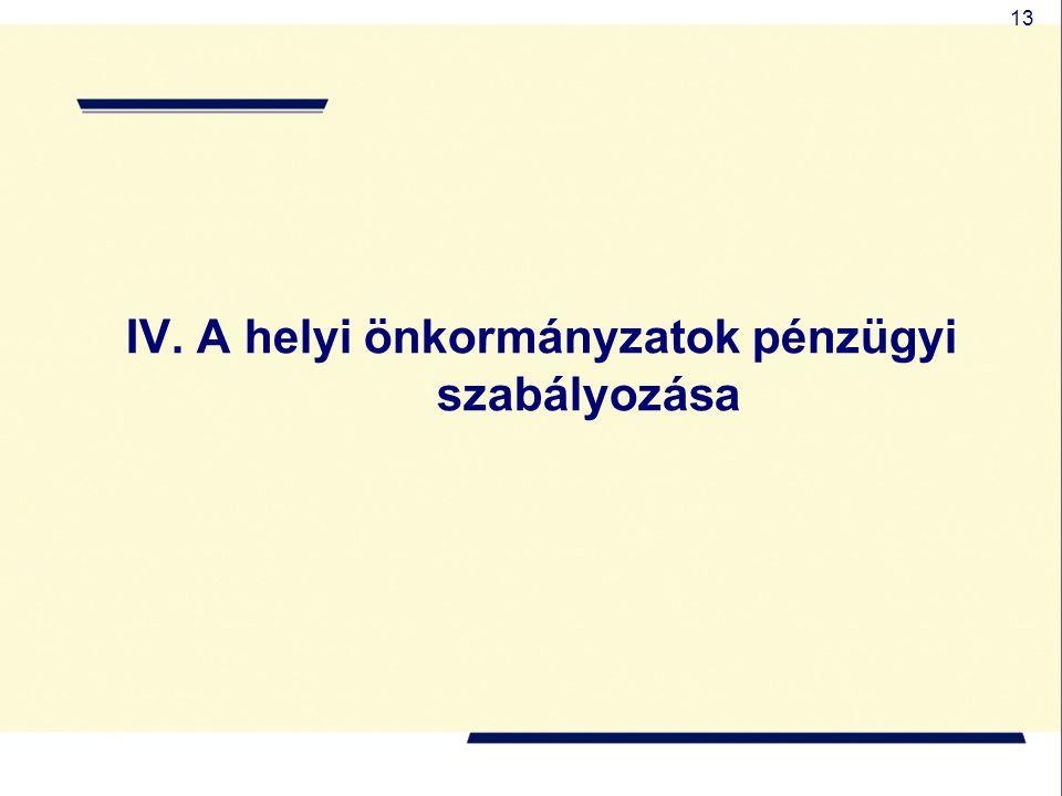 13 IV. A helyi önkormányzatok pénzügyi szabályozása