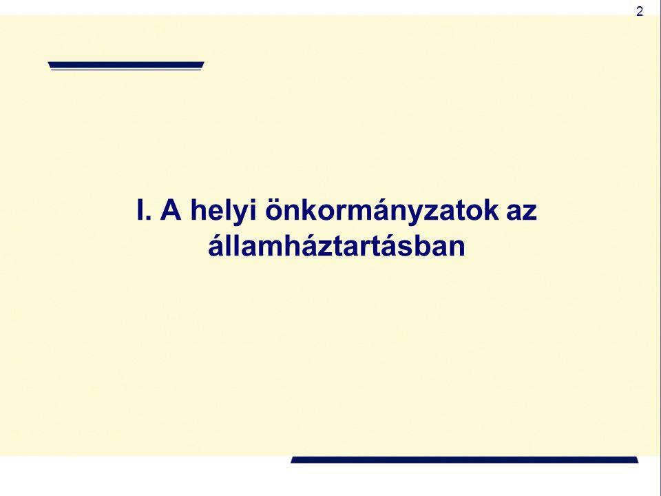2 I. A helyi önkormányzatok az államháztartásban