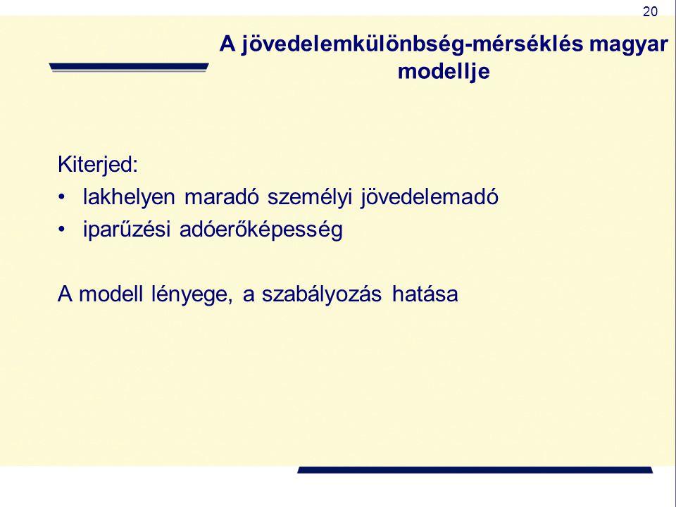 20 A jövedelemkülönbség-mérséklés magyar modellje Kiterjed: lakhelyen maradó személyi jövedelemadó iparűzési adóerőképesség A modell lényege, a szabál