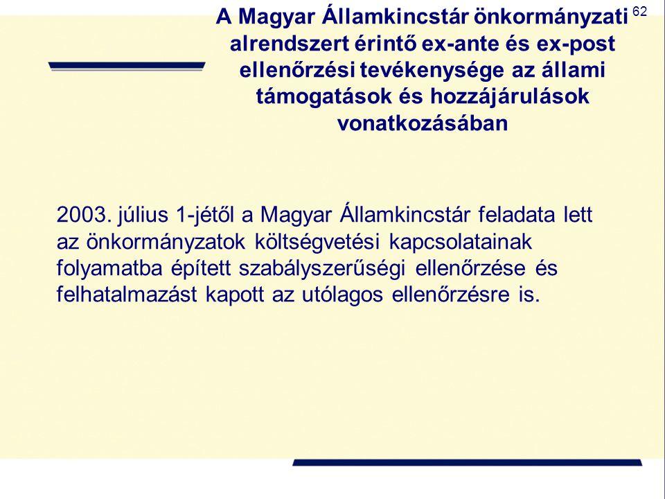 62 A Magyar Államkincstár önkormányzati alrendszert érintő ex-ante és ex-post ellenőrzési tevékenysége az állami támogatások és hozzájárulások vonatko