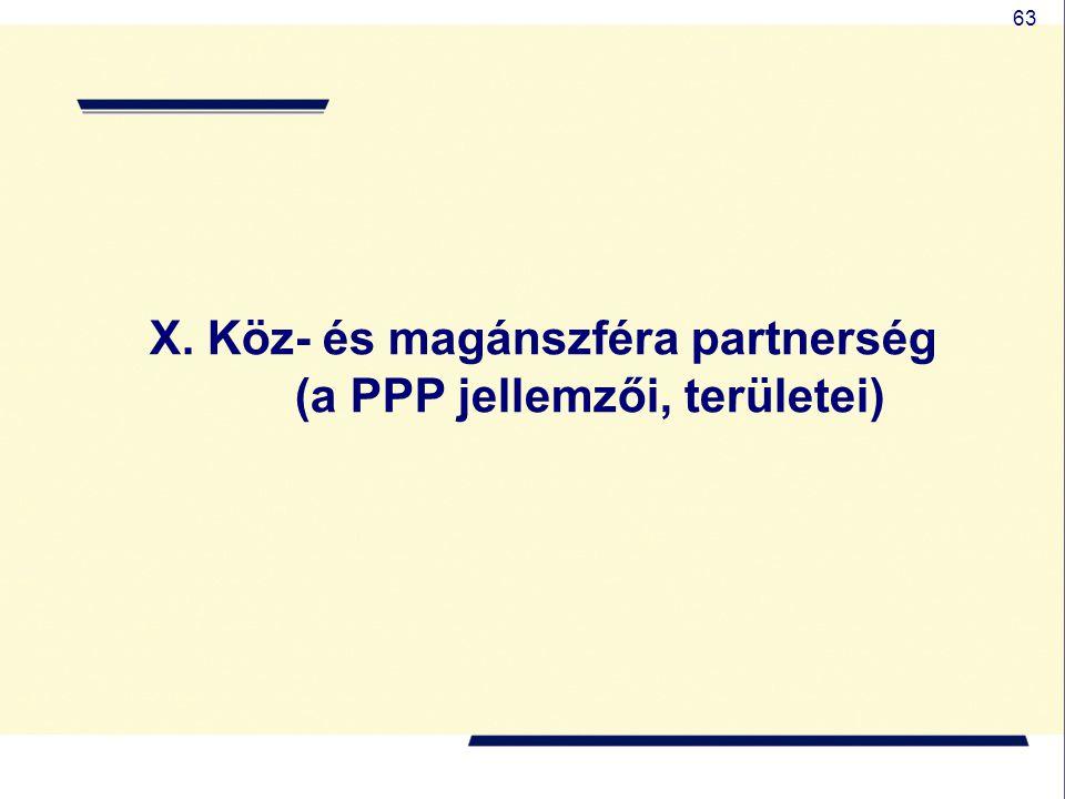 63 X. Köz- és magánszféra partnerség (a PPP jellemzői, területei)