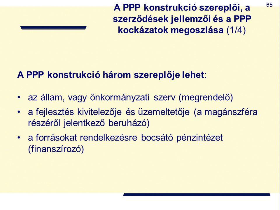 65 A PPP konstrukció szereplői, a szerződések jellemzői és a PPP kockázatok megoszlása (1/4) A PPP konstrukció három szereplője lehet: az állam, vagy