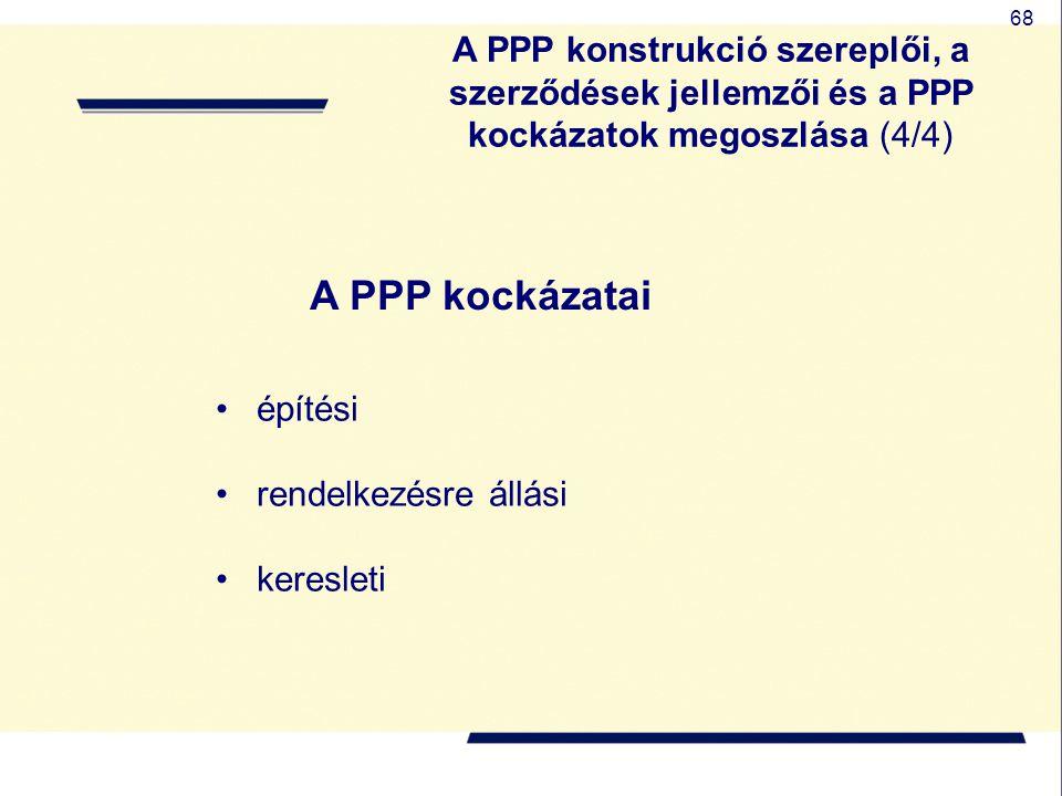 68 A PPP kockázatai építési rendelkezésre állási keresleti A PPP konstrukció szereplői, a szerződések jellemzői és a PPP kockázatok megoszlása (4/4)