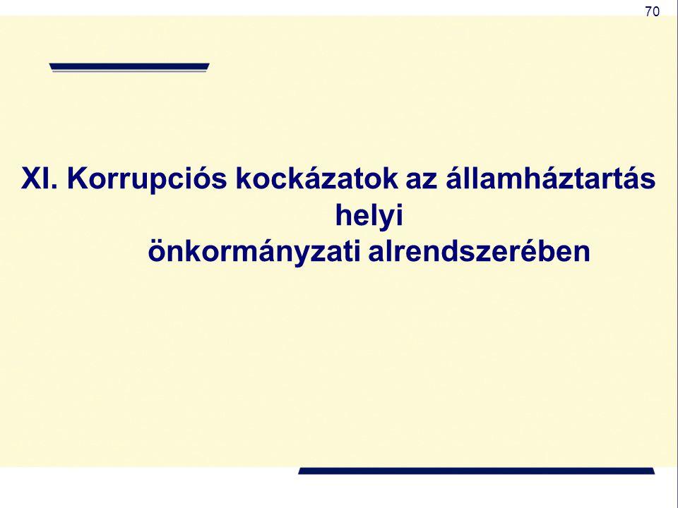 70 XI. Korrupciós kockázatok az államháztartás helyi önkormányzati alrendszerében