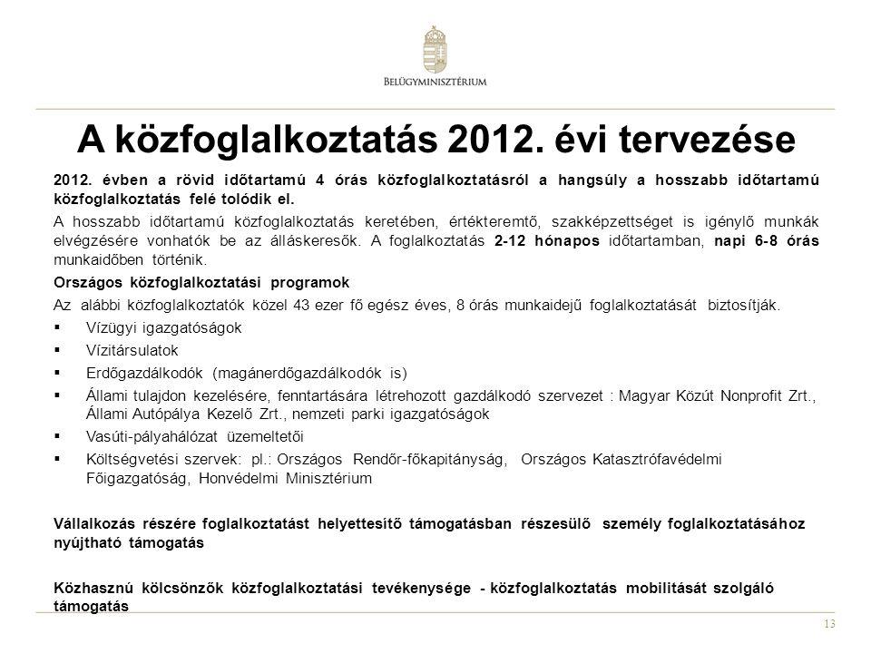 13 A közfoglalkoztatás 2012. évi tervezése 2012.