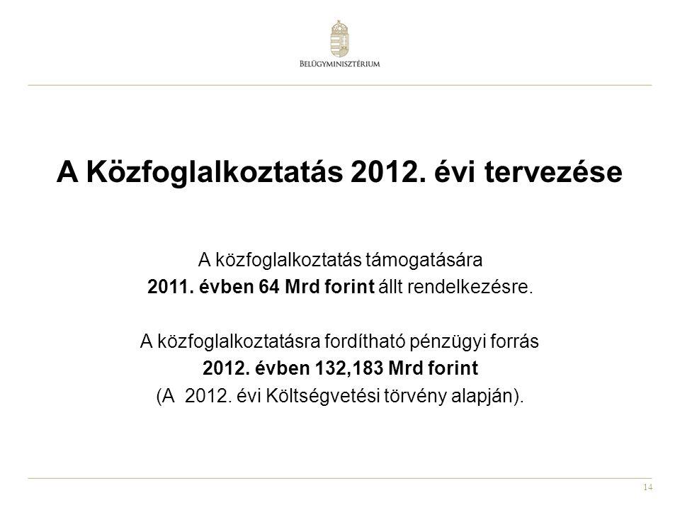 14 A Közfoglalkoztatás 2012. évi tervezése A közfoglalkoztatás támogatására 2011.